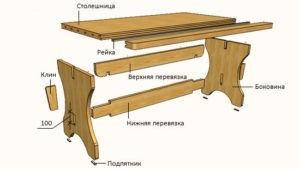 Сборка столов в Москве